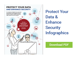 Protect Your Data Infographic