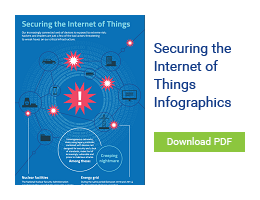 Securing the internet of things infographic